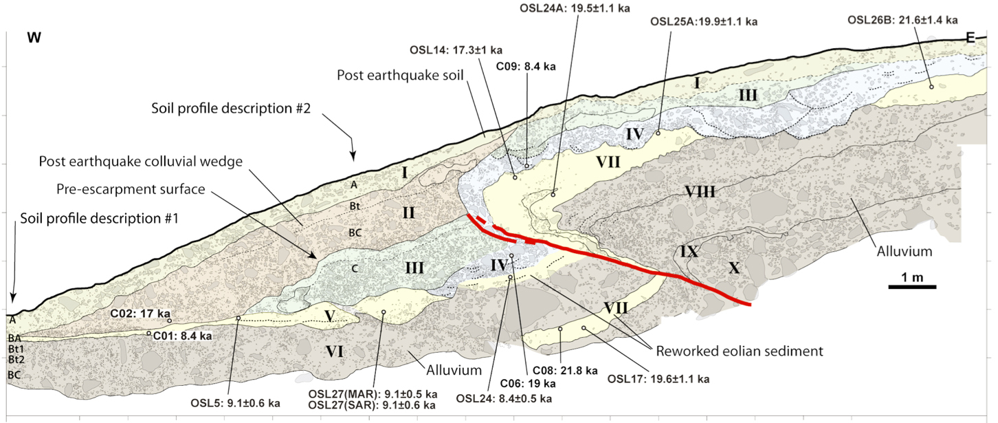 San Ramon Earthquake Map.Estimating The Potential For The Occurrence Of Large Earthquakes On